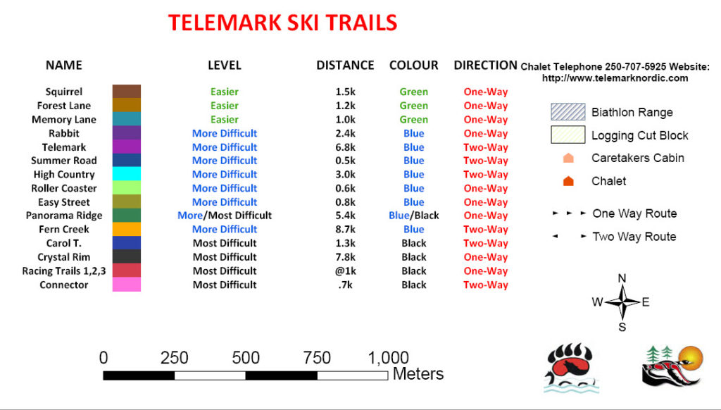 Telemark XC Ski Trail List