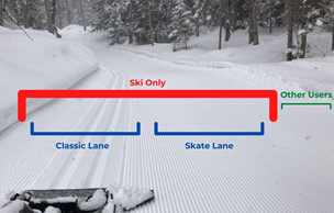 Groomed Ski Trail Explained